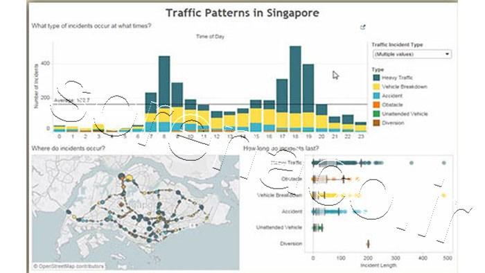 میزان ترافیک در خیابان های سنگاپور