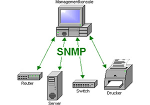 manage-computer-networks