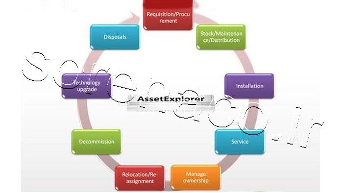 ManageEngine-Asset-Explorer