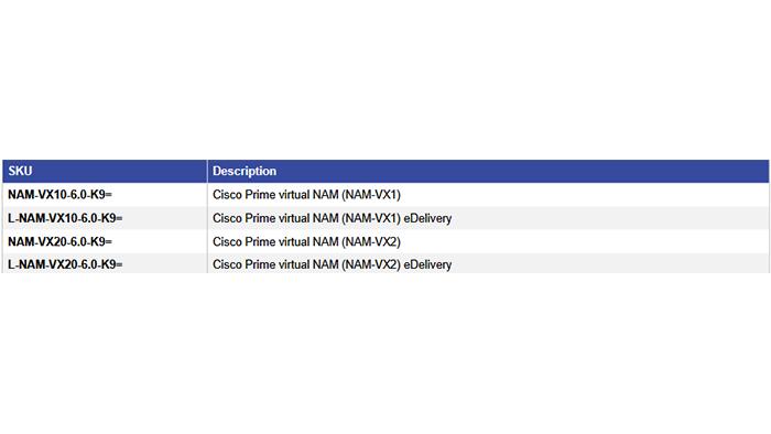 Cisco Prime Virtual Network Analysis Module