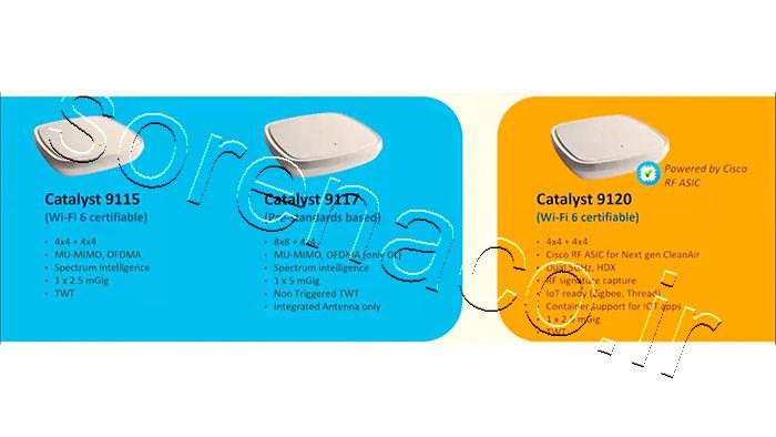 cisco catalyst 9100 license