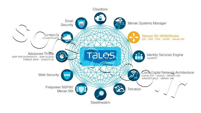 سیستم هوشمند مقابله با تهدیدات سیسکو Talos