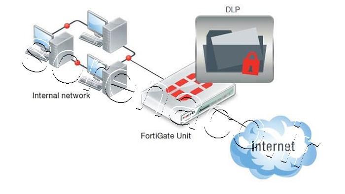 DLP فایروالFortiGate
