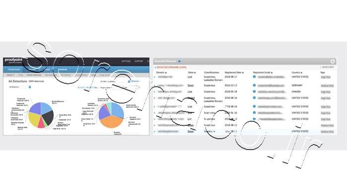 لایسنس Domain Fraud Monitoring