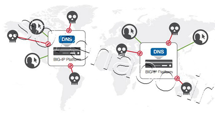 یکپارچهسازی BIG-IP DNS