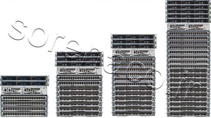 cisco router 8000