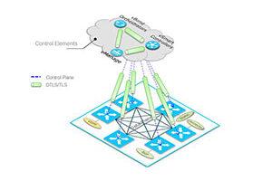 ساختار فابریک SD-WAN سیسکو