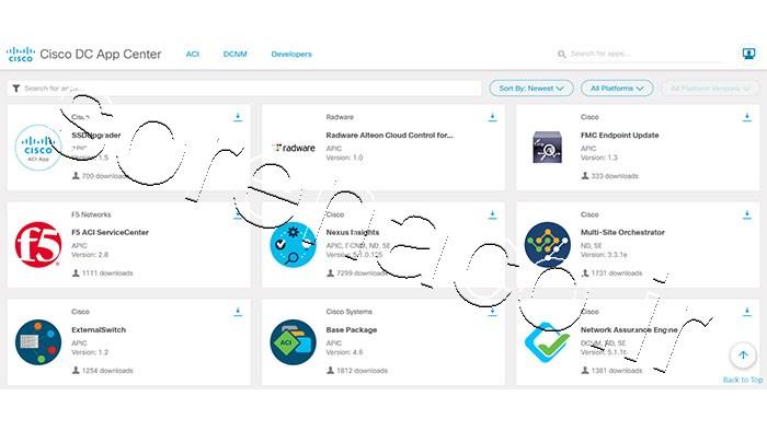 Cisco ACI App Center